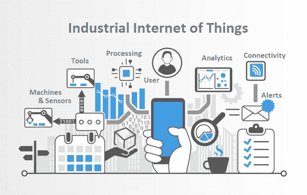 Industrial IoT Nova Scotia, Canada
